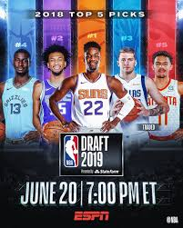 2019 NBA Draft poster with top 5 picks of 2018
