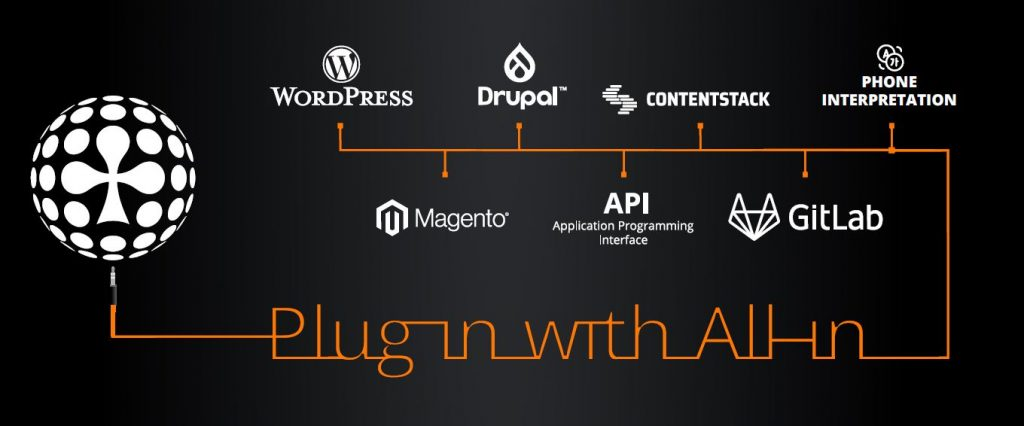 plug in with all-in
