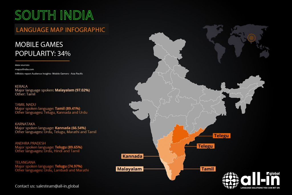 South India_Language map infographic by All-in Global
