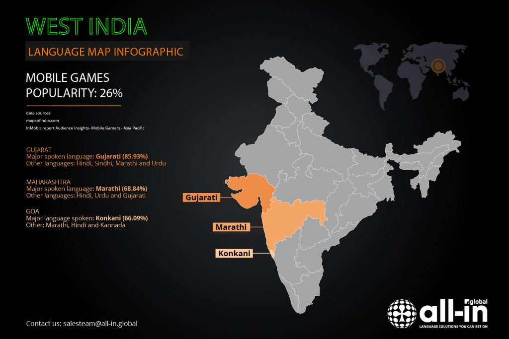 West India_Language map infographic by All-in Global