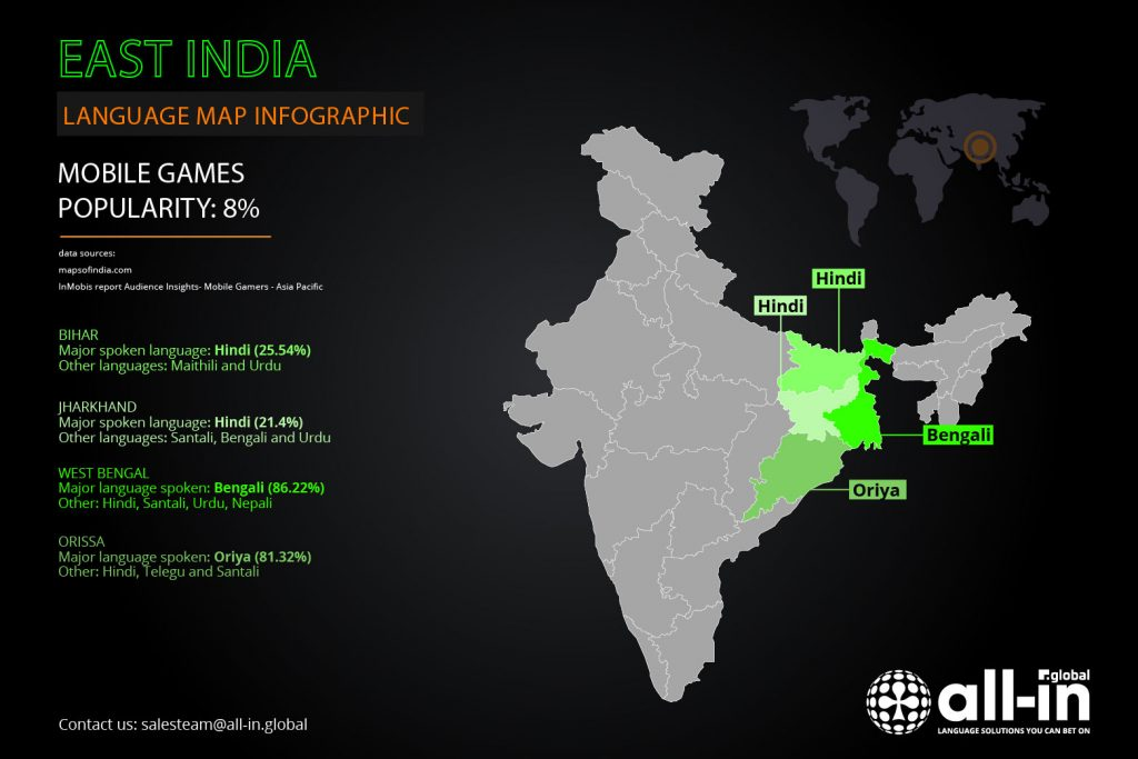 East India_Language map infographic by All-in Global