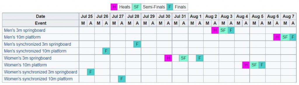 Diving schedule Olympics