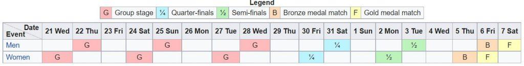 Football schedule Olympics