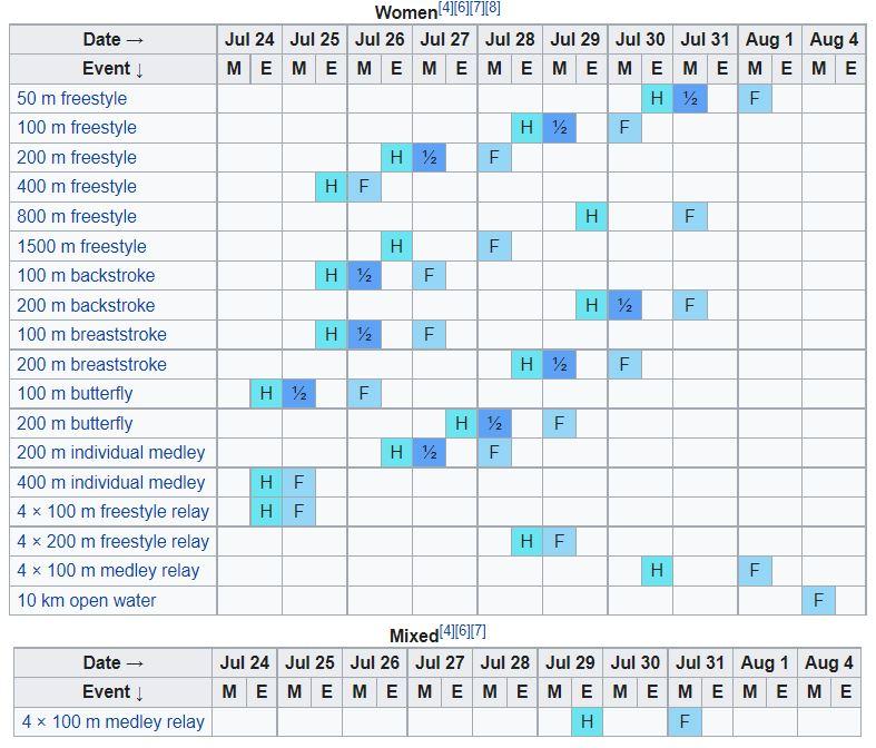 Swimming schedule women Olympics