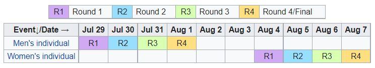 golf schedule Olympics