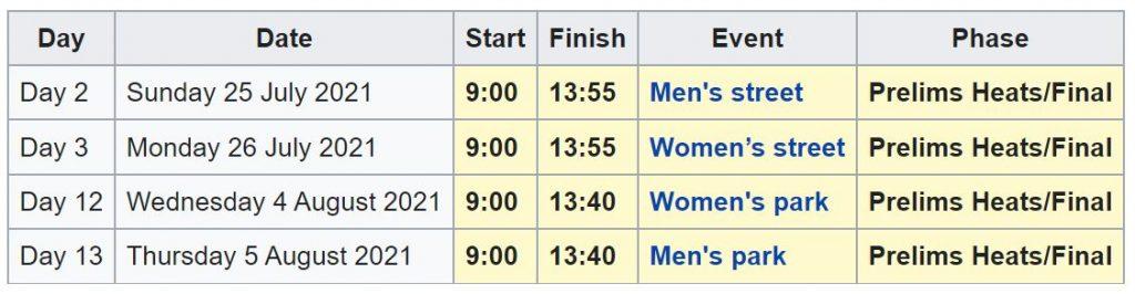 skateboarding schedule Olympics