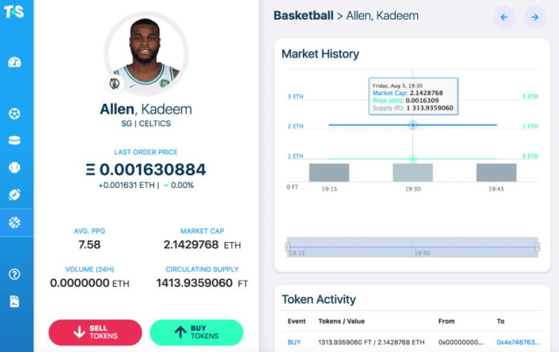 TradeStars is a Fantasy Sports platform powered by the Ethereum and Matic layer 2 blockchains where users can trade digital assets that represent real-life events and performances.