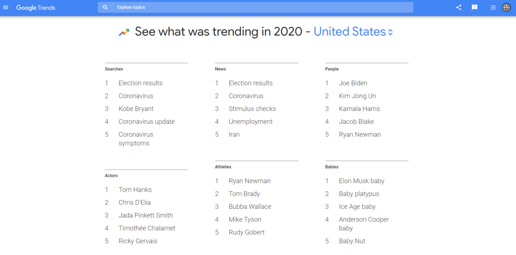 google trends one year in search